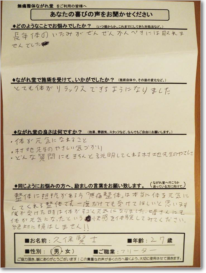 全身の疲労・京都市20代男性