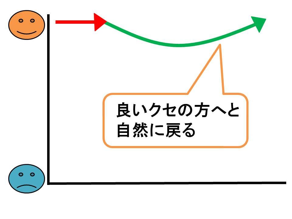 改善シナリオ6(グリーン)